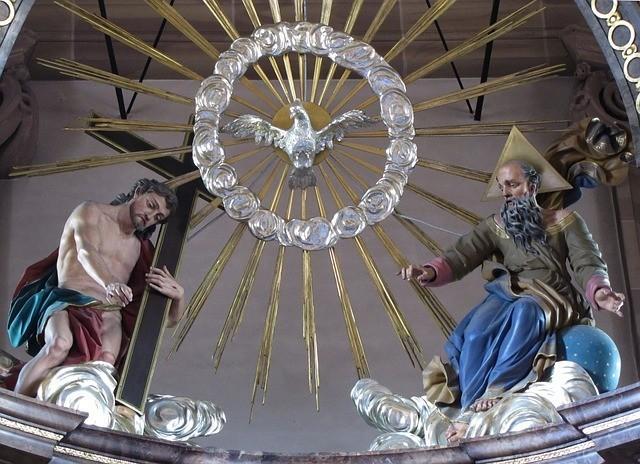 Christian trinity idolatry