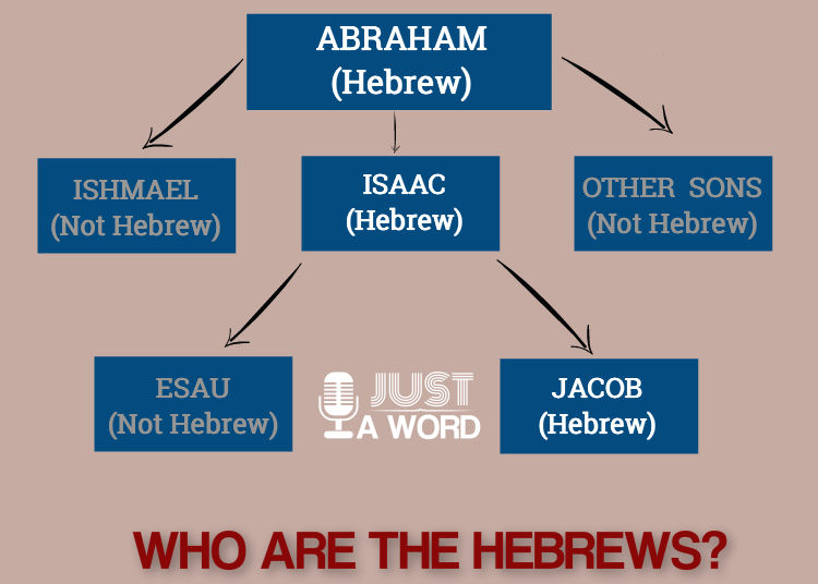 WHO ARE THE HEBREWS CHART